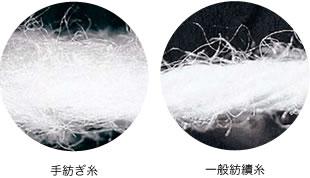 手紡ぎ糸と一般紡績糸の違い